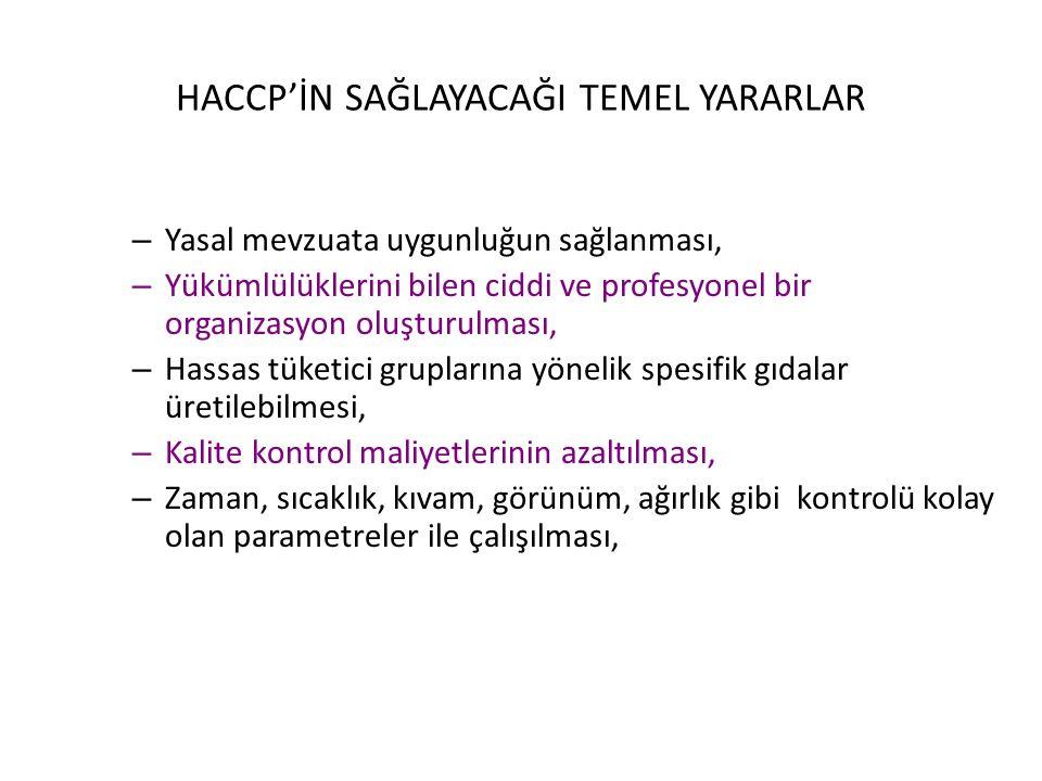 HACCP'İN SAĞLAYACAĞI TEMEL YARARLAR