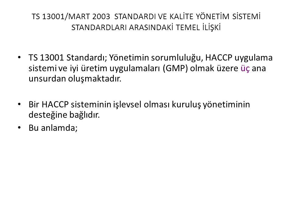 TS 13001/MART 2003 STANDARDI VE KALİTE YÖNETİM SİSTEMİ STANDARDLARI ARASINDAKİ TEMEL İLİŞKİ