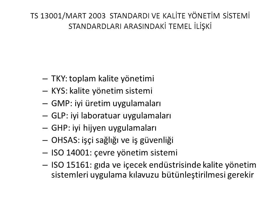 TKY: toplam kalite yönetimi KYS: kalite yönetim sistemi