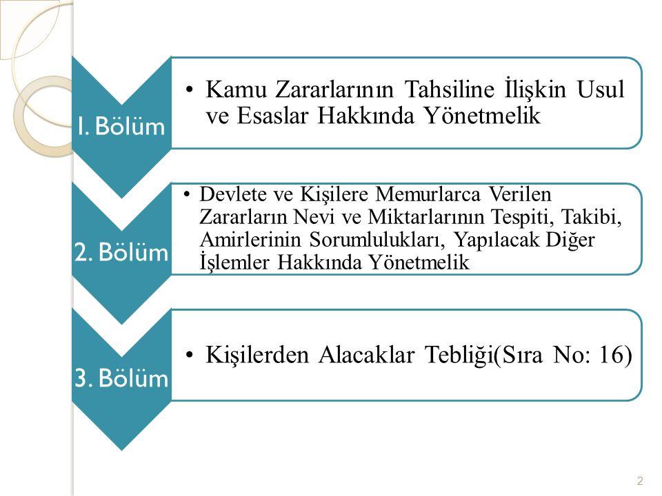 I. Bölüm Kamu Zararlarının Tahsiline İlişkin Usul ve Esaslar Hakkında Yönetmelik. 2. Bölüm.