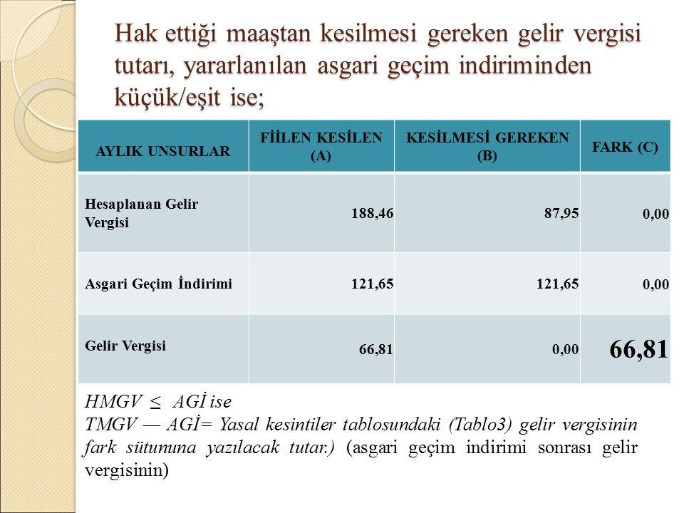 Hak ettiği maaştan kesilmesi gereken gelir vergisi tutarı, yararlanılan asgari geçim indiriminden küçük/eşit ise;