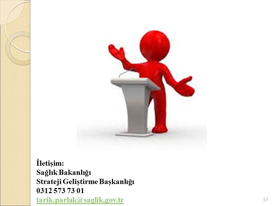 İletişim: Sağlık Bakanlığı Strateji Geliştirme Başkanlığı 0312 573 73 01 tarik.parlak@saglik.gov.tr