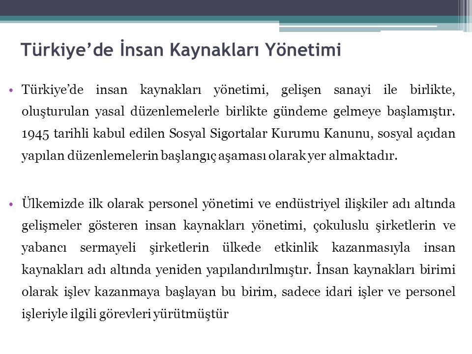 Türkiye'de İnsan Kaynakları Yönetimi