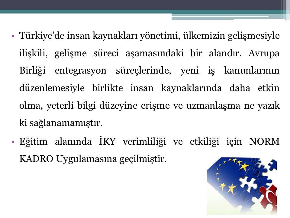Türkiye'de insan kaynakları yönetimi, ülkemizin gelişmesiyle ilişkili, gelişme süreci aşamasındaki bir alandır. Avrupa Birliği entegrasyon süreçlerinde, yeni iş kanunlarının düzenlemesiyle birlikte insan kaynaklarında daha etkin olma, yeterli bilgi düzeyine erişme ve uzmanlaşma ne yazık ki sağlanamamıştır.