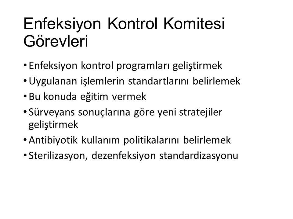 Enfeksiyon Kontrol Komitesi Görevleri