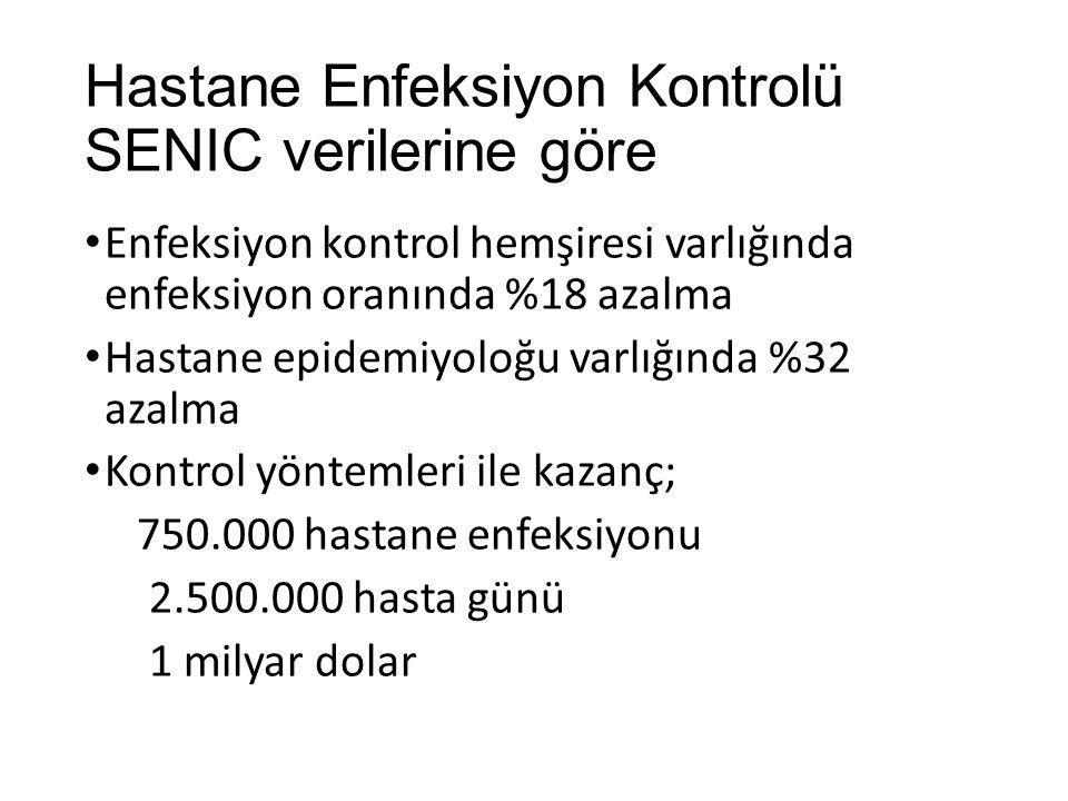 Hastane Enfeksiyon Kontrolü SENIC verilerine göre