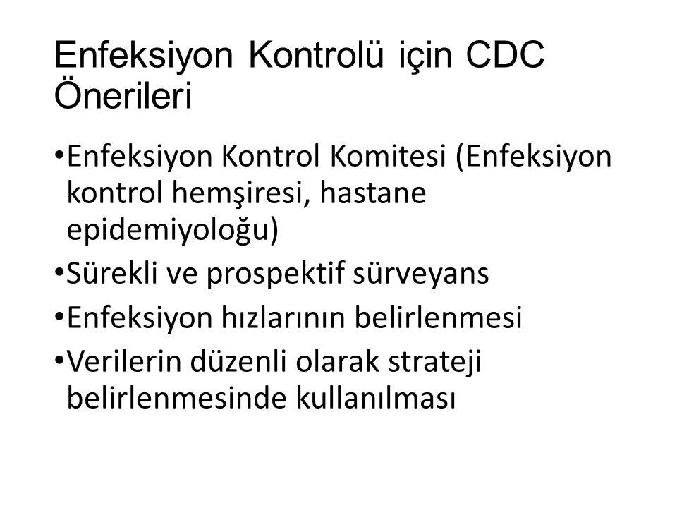Enfeksiyon Kontrolü için CDC Önerileri