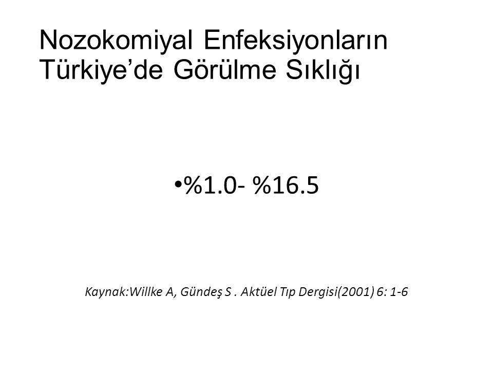 Nozokomiyal Enfeksiyonların Türkiye'de Görülme Sıklığı