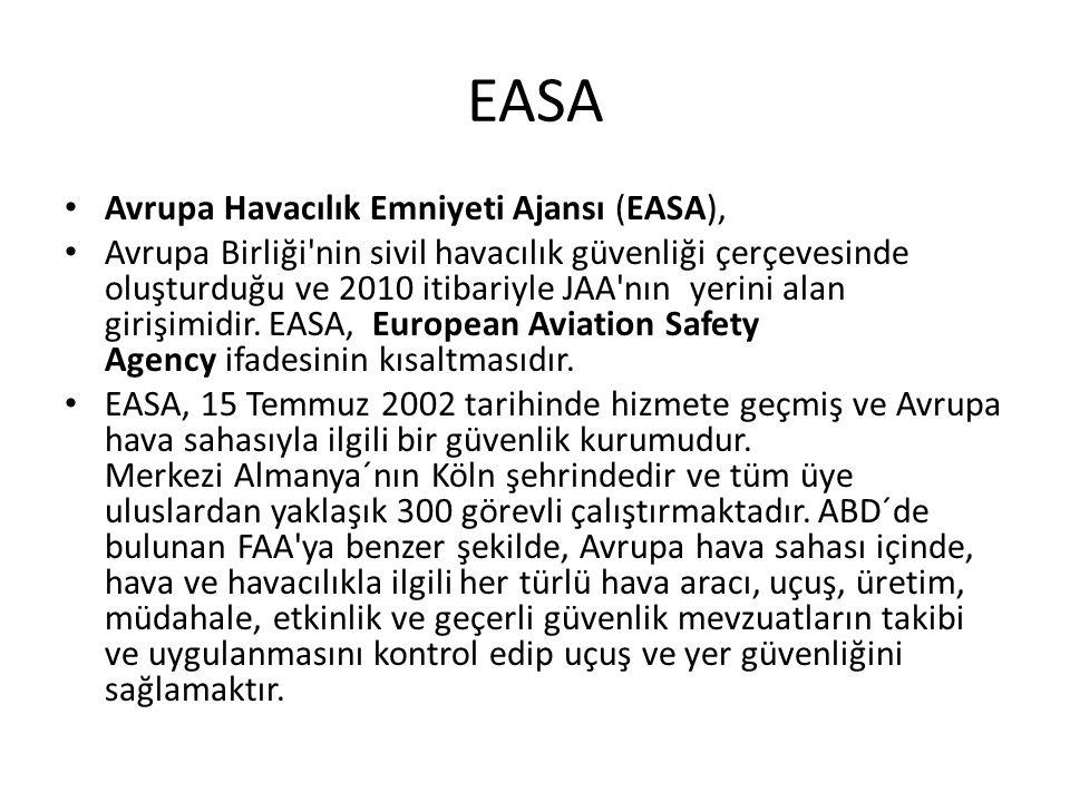 EASA Avrupa Havacılık Emniyeti Ajansı (EASA),