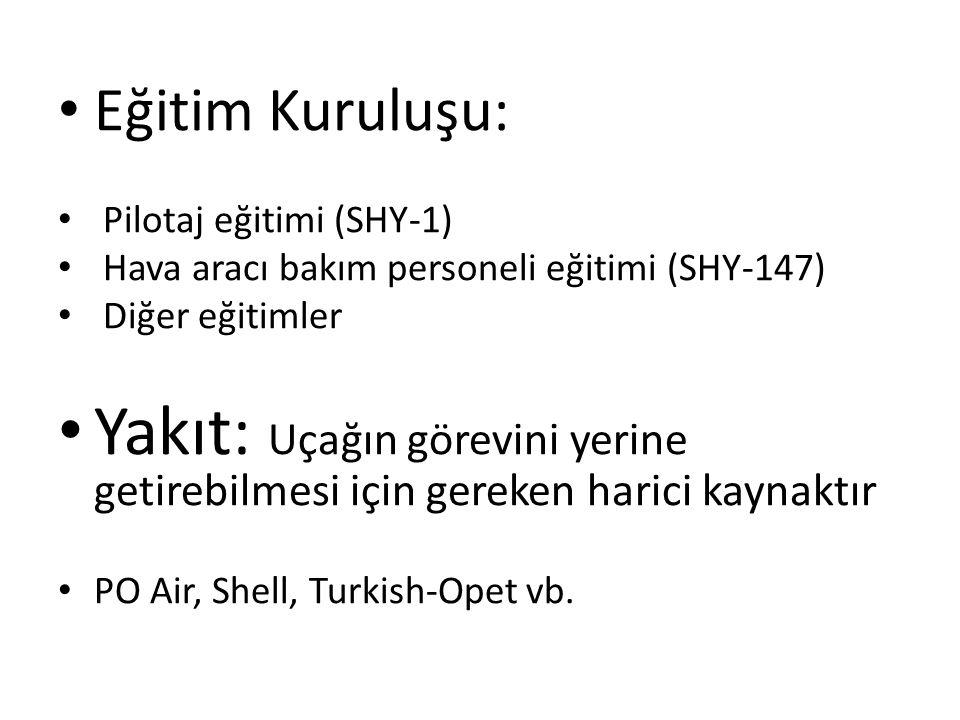 Eğitim Kuruluşu: Pilotaj eğitimi (SHY-1) Hava aracı bakım personeli eğitimi (SHY-147) Diğer eğitimler.