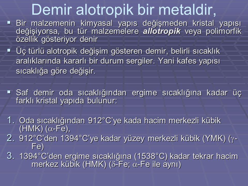 Demir alotropik bir metaldir,