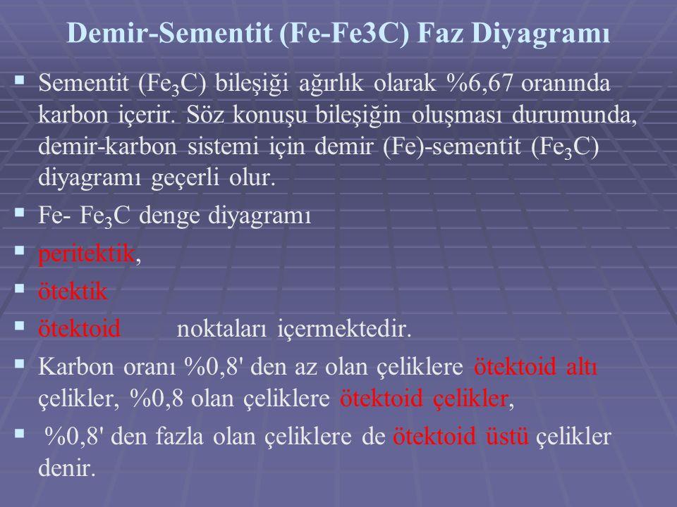 Demir-Sementit (Fe-Fe3C) Faz Diyagramı
