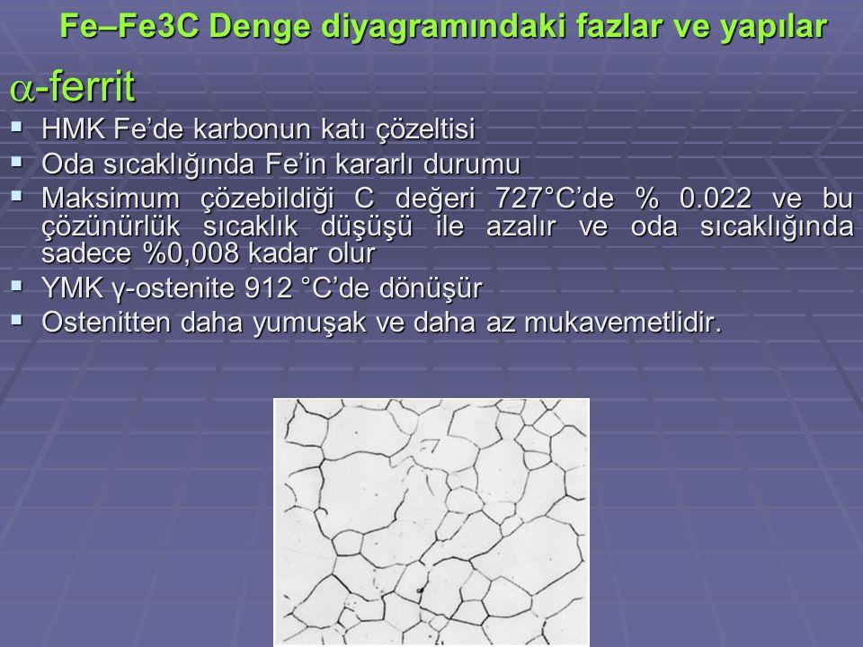 a-ferrit Fe–Fe3C Denge diyagramındaki fazlar ve yapılar