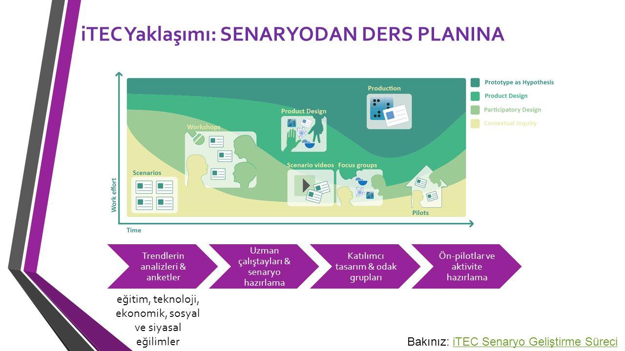iTEC Yaklaşımı: SENARYODAN DERS PLANINA