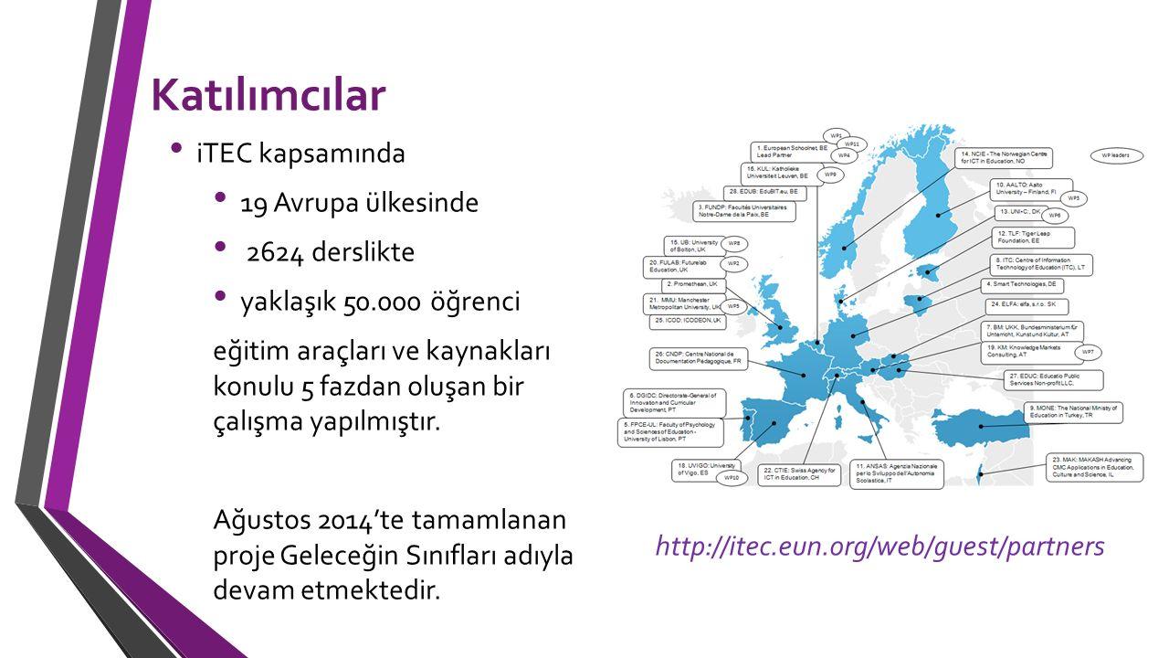 Katılımcılar iTEC kapsamında 19 Avrupa ülkesinde 2624 derslikte