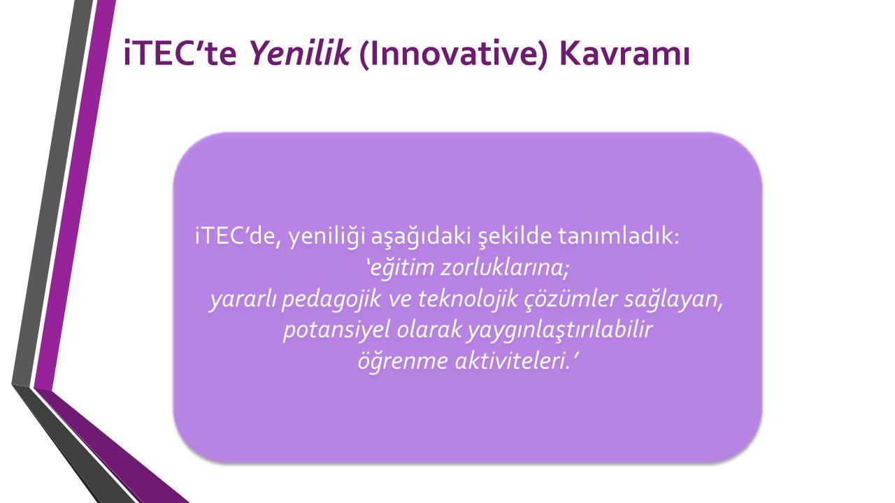 iTEC'te Yenilik (Innovative) Kavramı