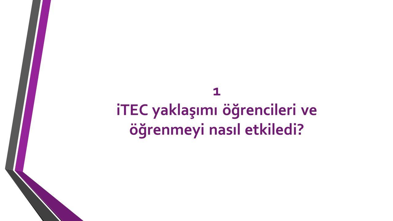 1 iTEC yaklaşımı öğrencileri ve öğrenmeyi nasıl etkiledi