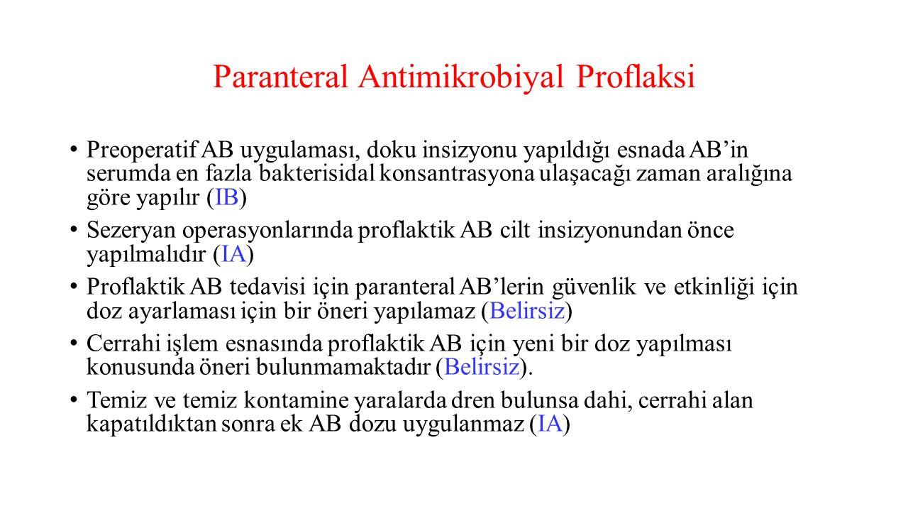 Paranteral Antimikrobiyal Proflaksi