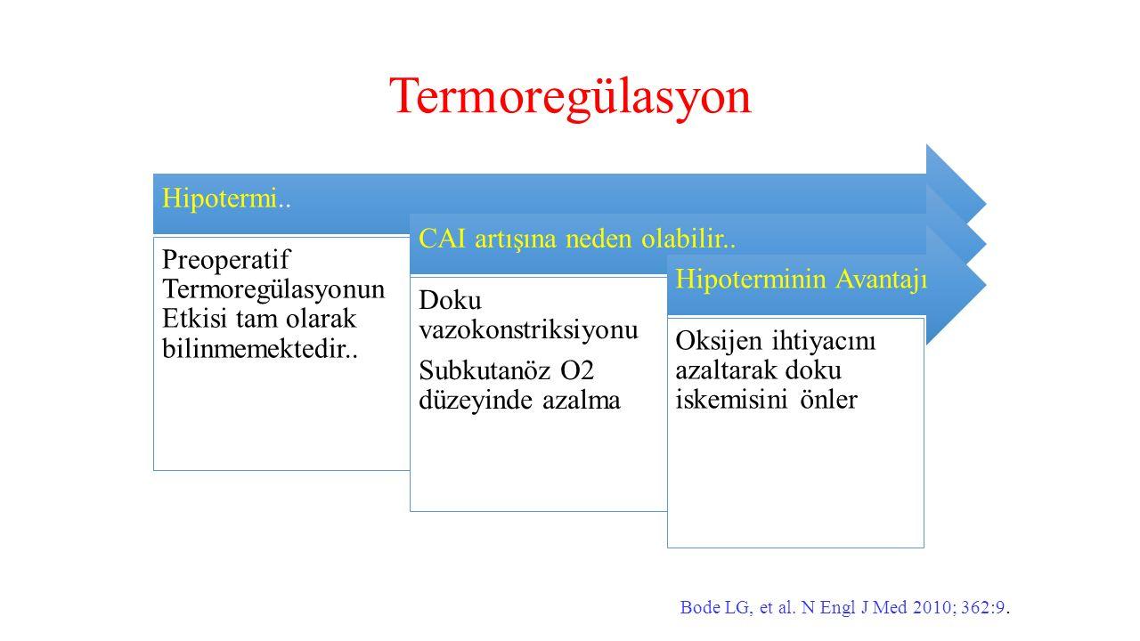 Termoregülasyon Bode LG, et al. N Engl J Med 2010; 362:9. Hipotermi..
