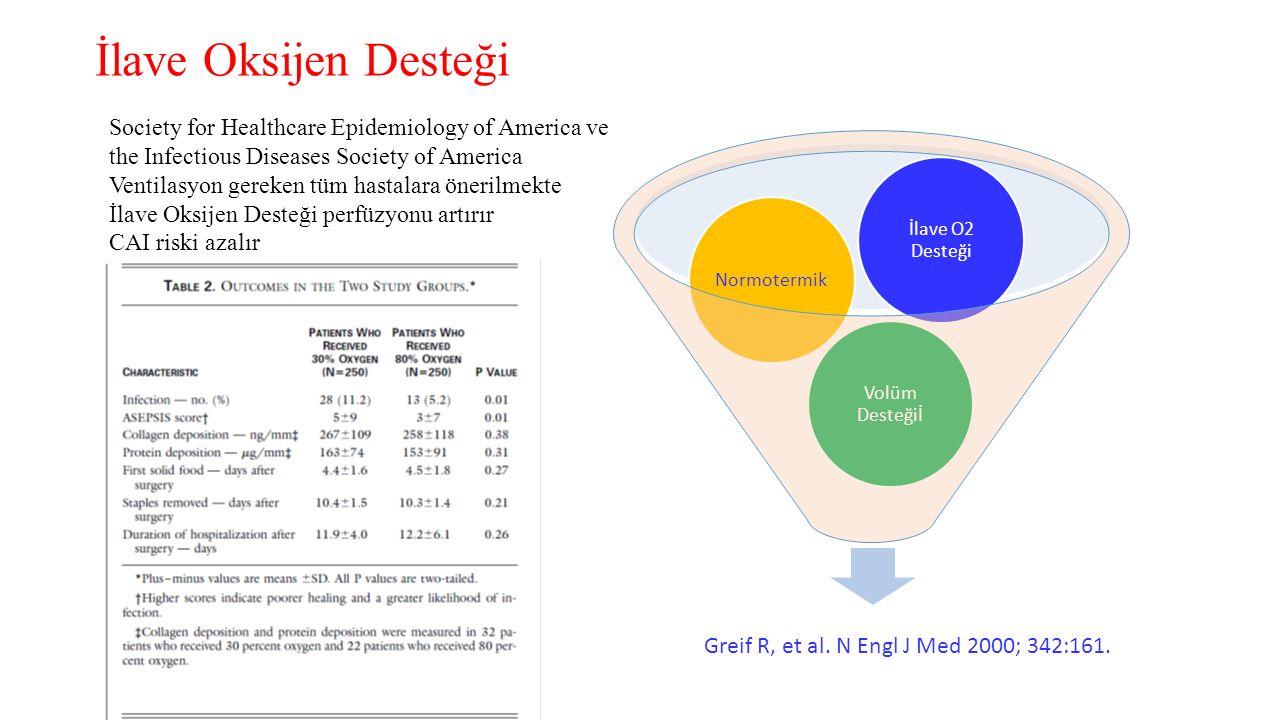Greif R, et al. N Engl J Med 2000; 342:161.