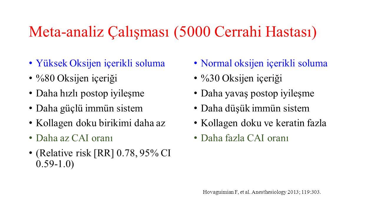 Meta-analiz Çalışması (5000 Cerrahi Hastası)