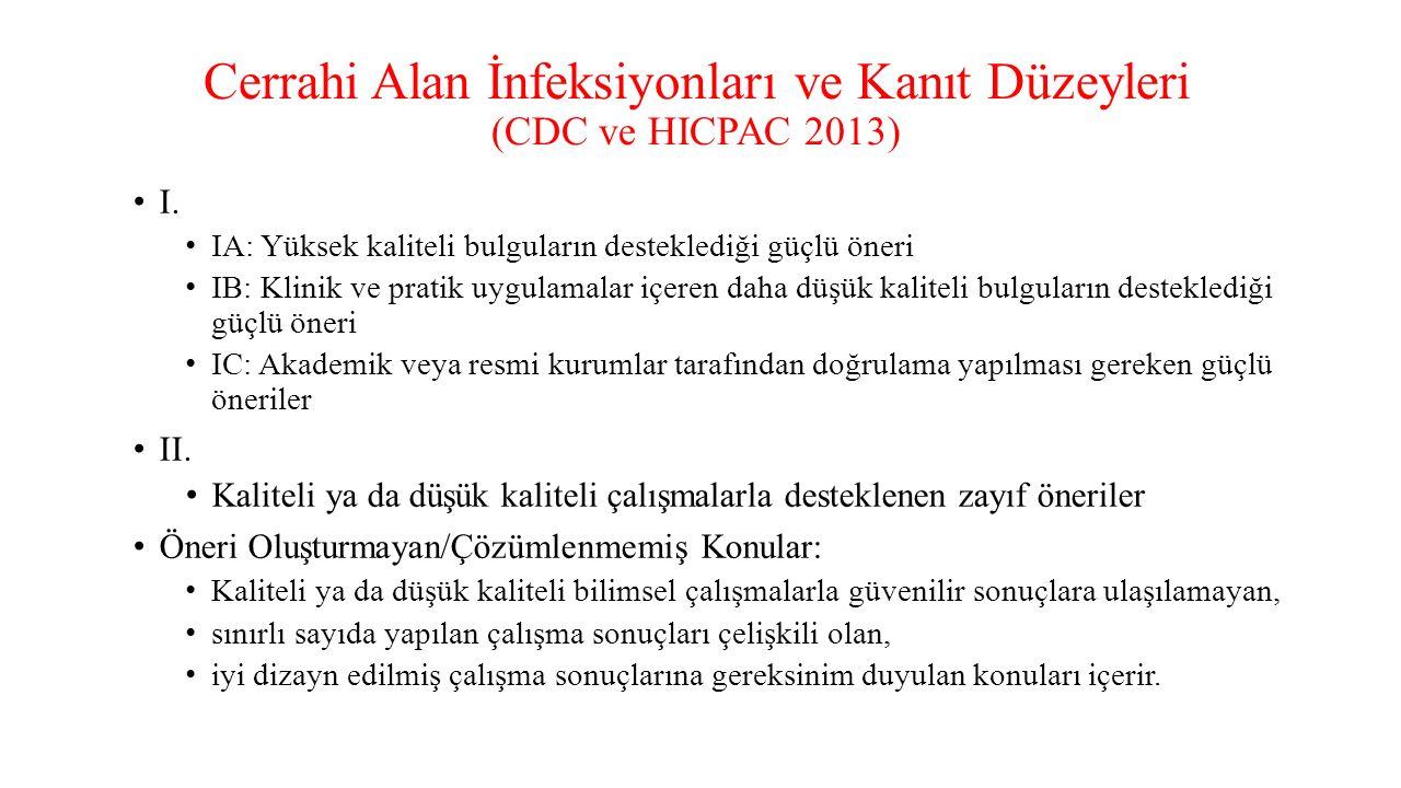 Cerrahi Alan İnfeksiyonları ve Kanıt Düzeyleri (CDC ve HICPAC 2013)