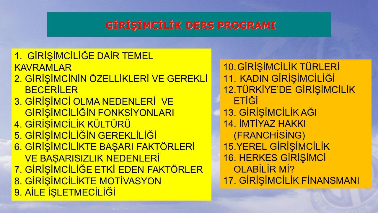 GİRİŞİMCİLİK DERS PROGRAMI