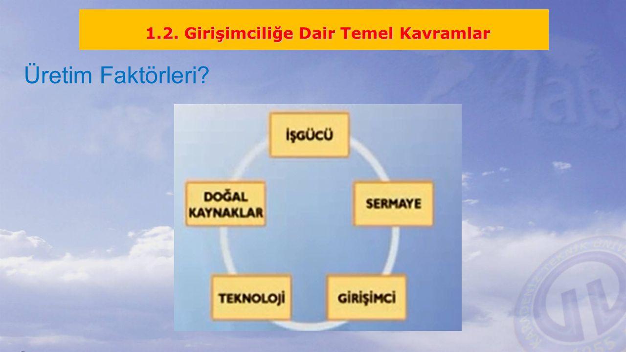 1.2. Girişimciliğe Dair Temel Kavramlar