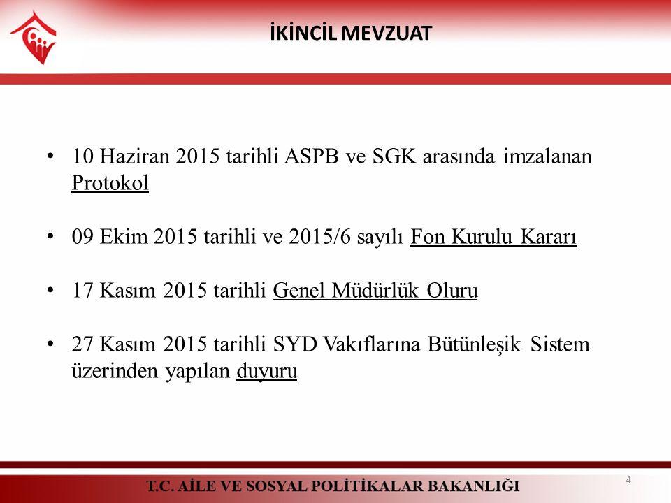 İKİNCİL MEVZUAT 10 Haziran 2015 tarihli ASPB ve SGK arasında imzalanan Protokol. 09 Ekim 2015 tarihli ve 2015/6 sayılı Fon Kurulu Kararı.