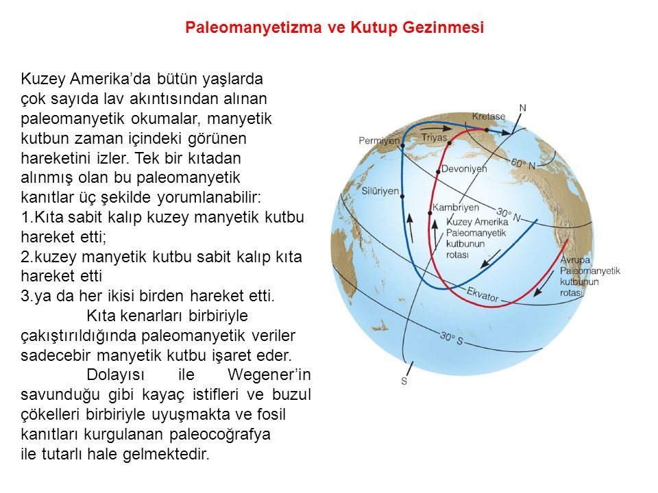 Paleomanyetizma ve Kutup Gezinmesi