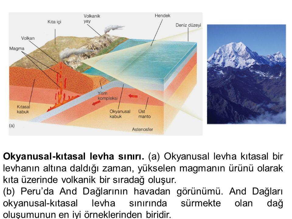 Okyanusal-kıtasal levha sınırı