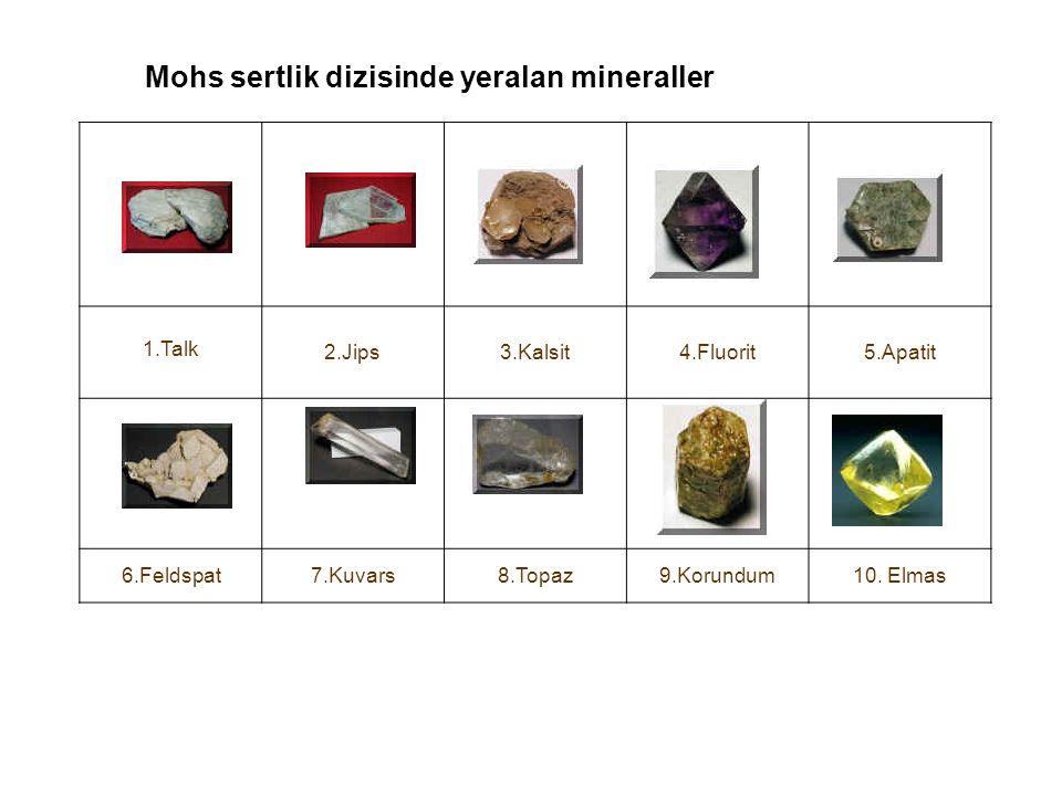 Mohs sertlik dizisinde yeralan mineraller