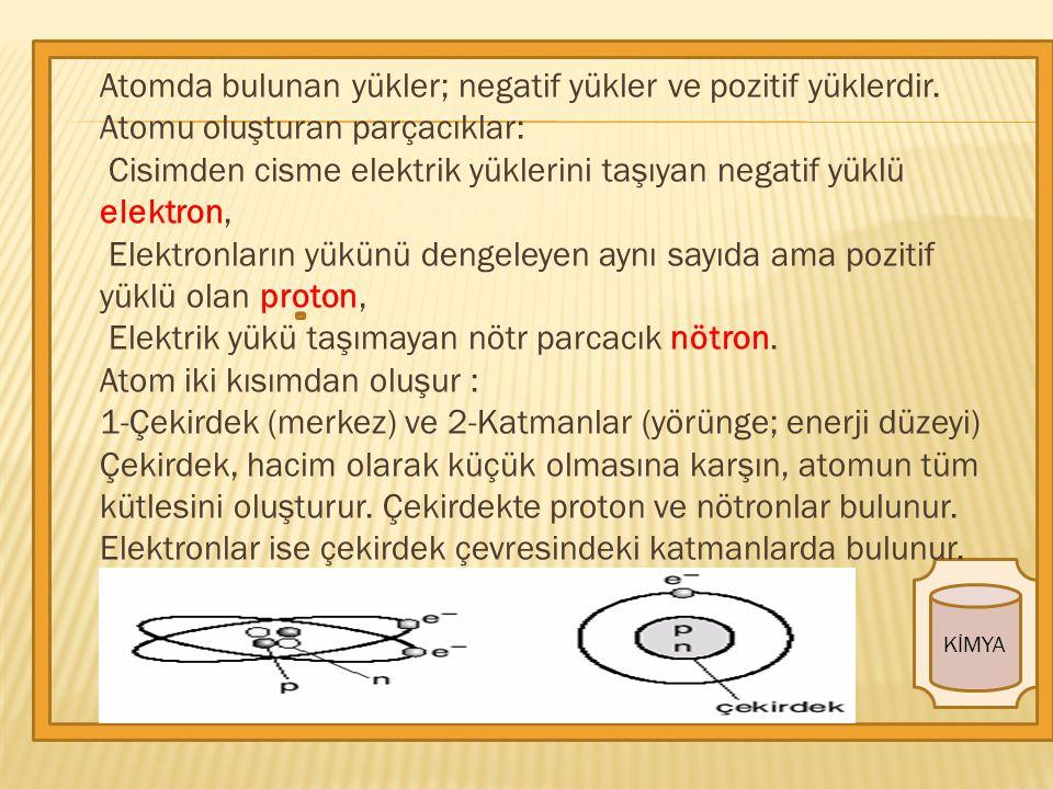 Atomda bulunan yükler; negatif yükler ve pozitif yüklerdir