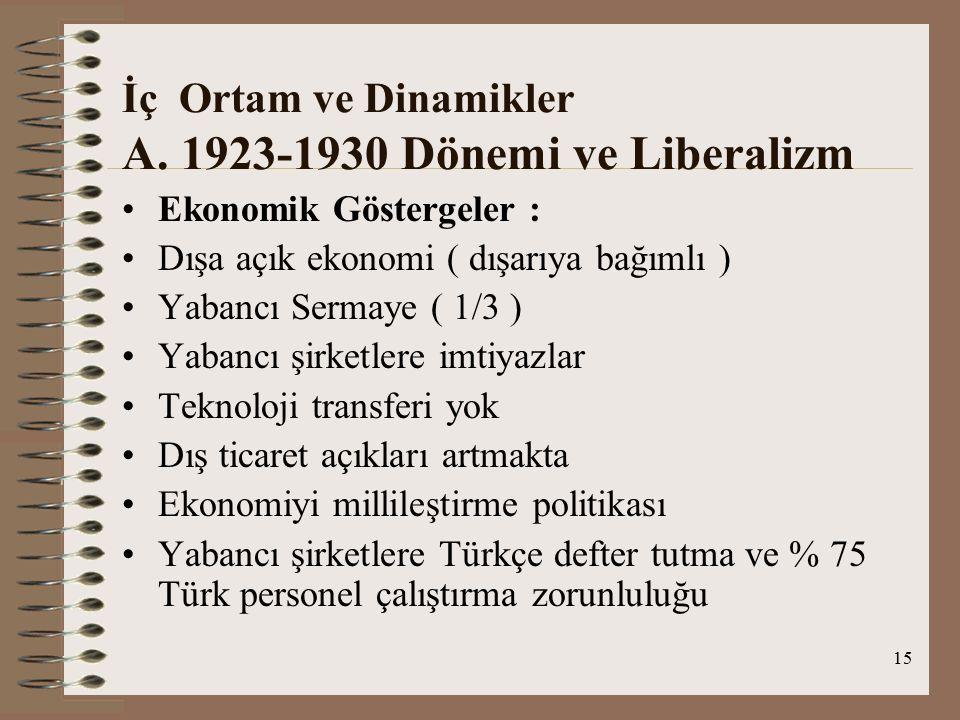 İç Ortam ve Dinamikler A. 1923-1930 Dönemi ve Liberalizm