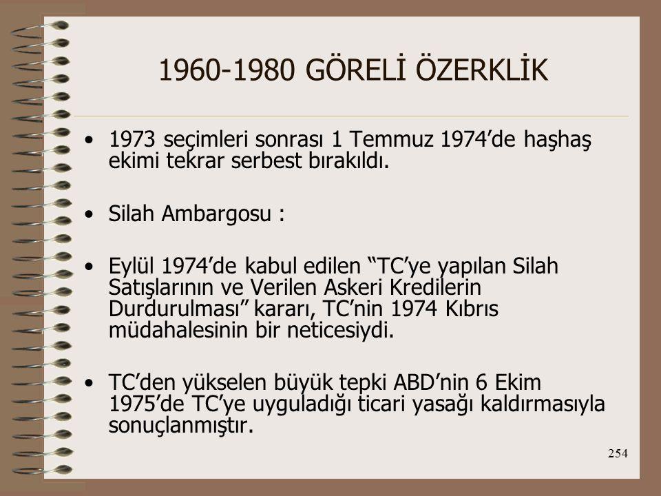 1960-1980 GÖRELİ ÖZERKLİK 1973 seçimleri sonrası 1 Temmuz 1974'de haşhaş ekimi tekrar serbest bırakıldı.