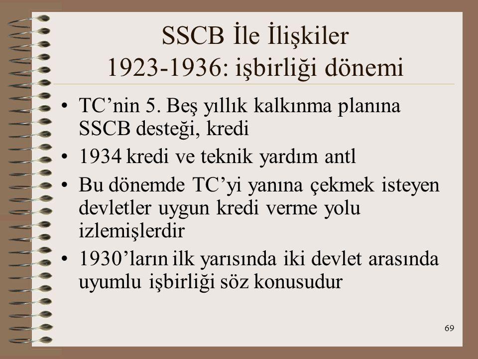 SSCB İle İlişkiler 1923-1936: işbirliği dönemi