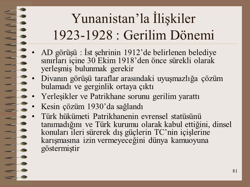 Yunanistan'la İlişkiler 1923-1928 : Gerilim Dönemi