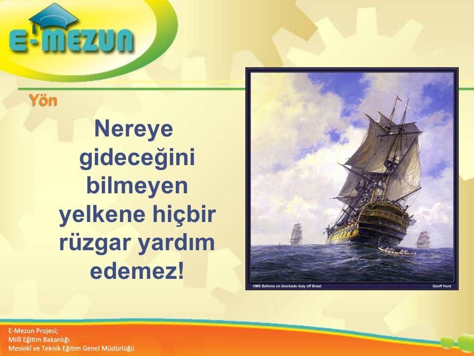 Nereye gideceğini bilmeyen yelkene hiçbir rüzgar yardım edemez!