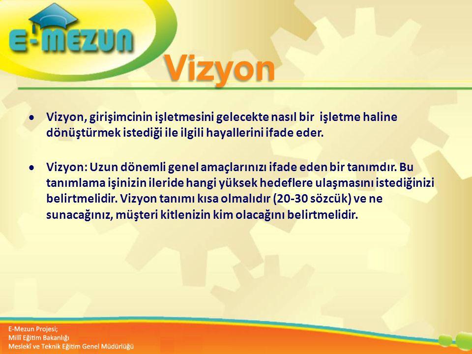 Vizyon Vizyon, girişimcinin işletmesini gelecekte nasıl bir işletme haline dönüştürmek istediği ile ilgili hayallerini ifade eder.