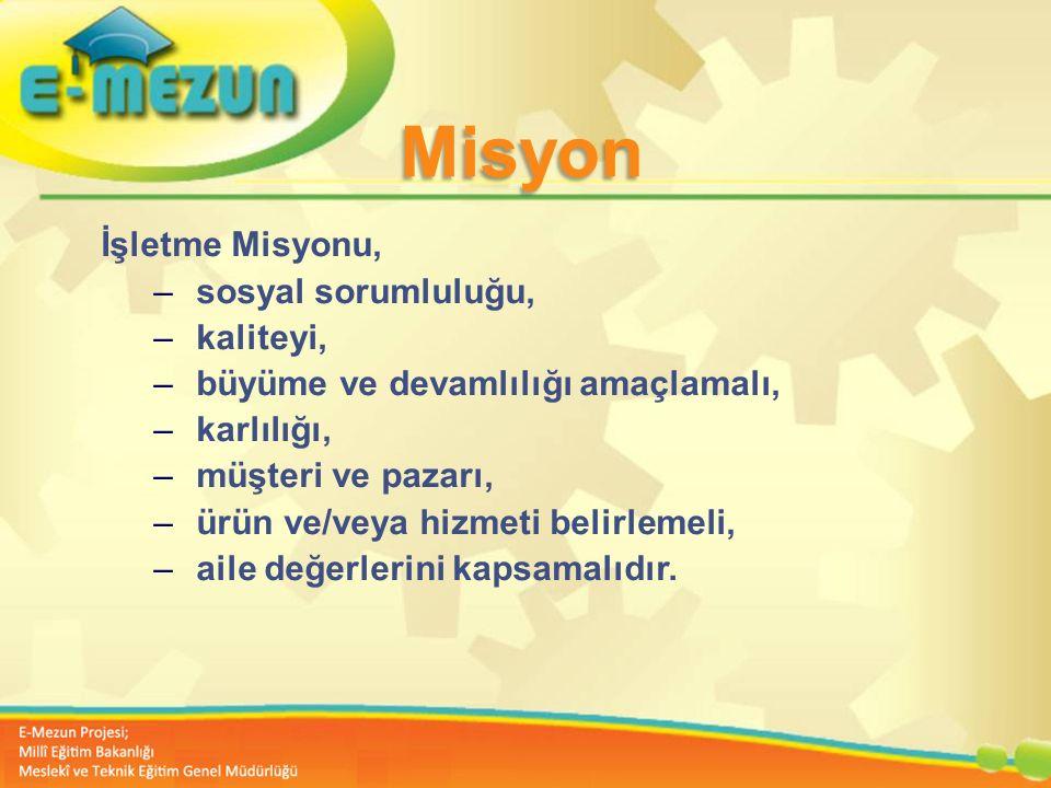Misyon İşletme Misyonu, sosyal sorumluluğu, kaliteyi, büyüme ve devamlılığı amaçlamalı, karlılığı,