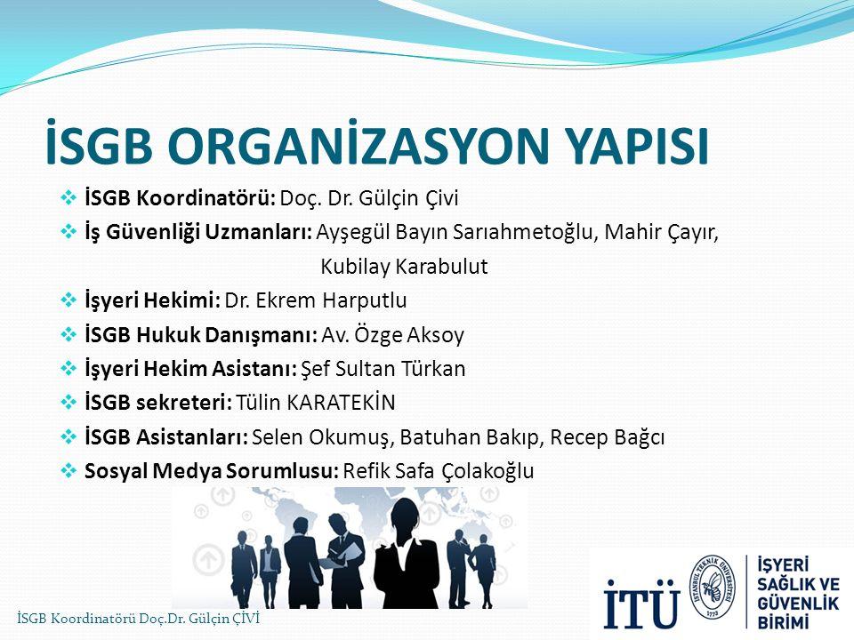 İSGB ORGANİZASYON YAPISI