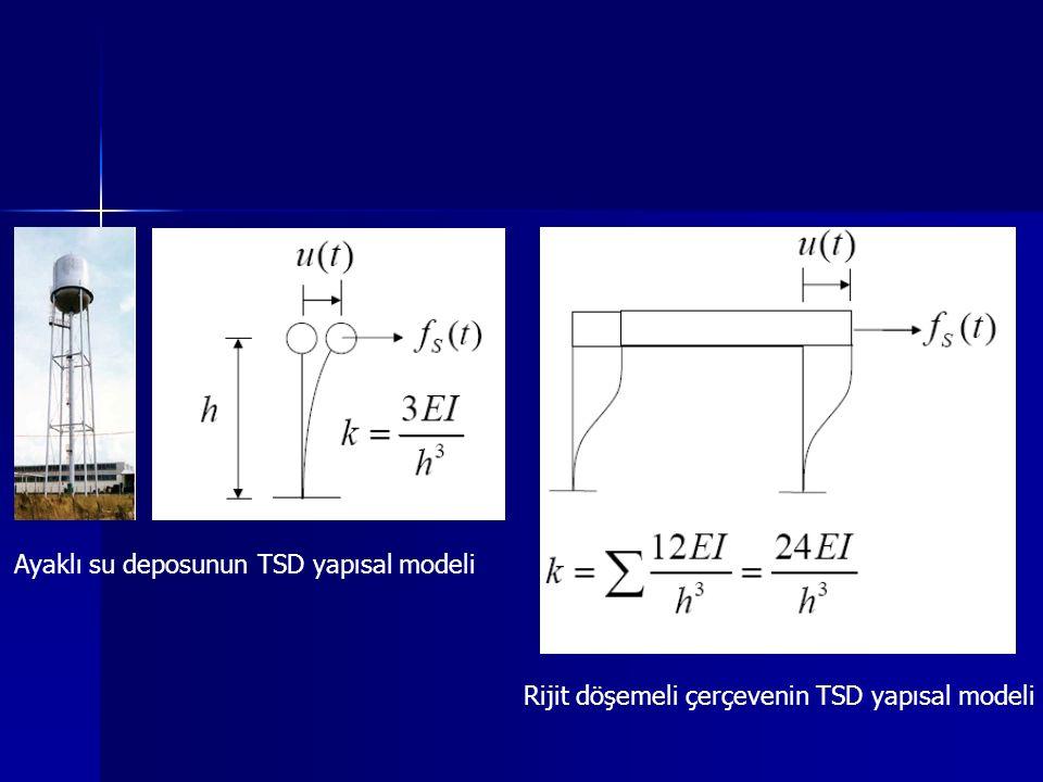 Ayaklı su deposunun TSD yapısal modeli