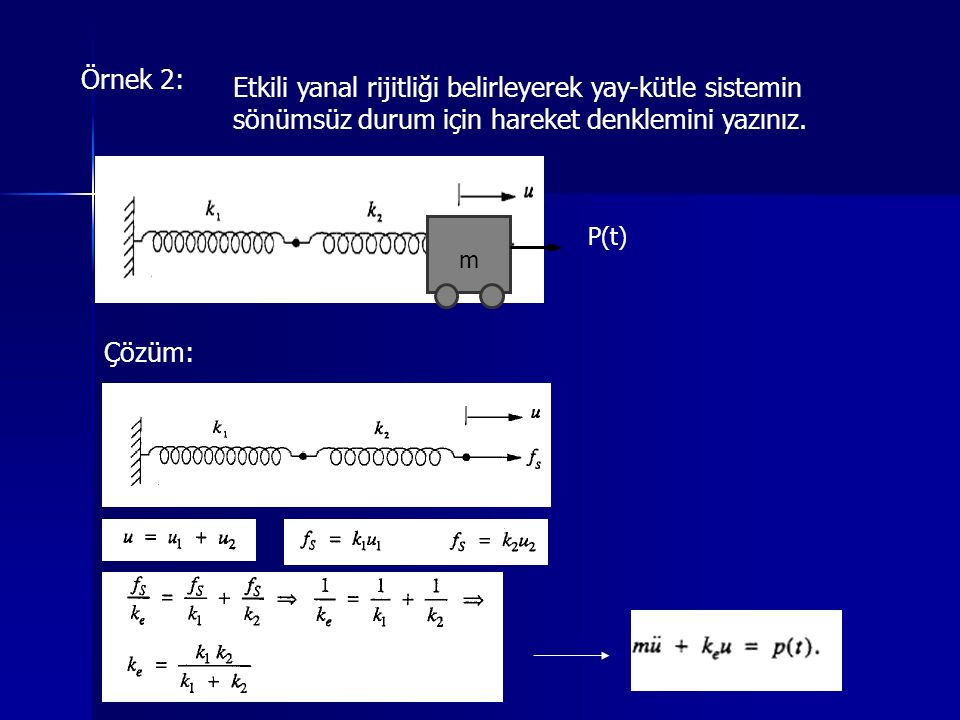 Örnek 2: Etkili yanal rijitliği belirleyerek yay-kütle sistemin sönümsüz durum için hareket denklemini yazınız.