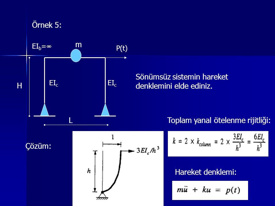Sönümsüz sistemin hareket denklemini elde ediniz. H