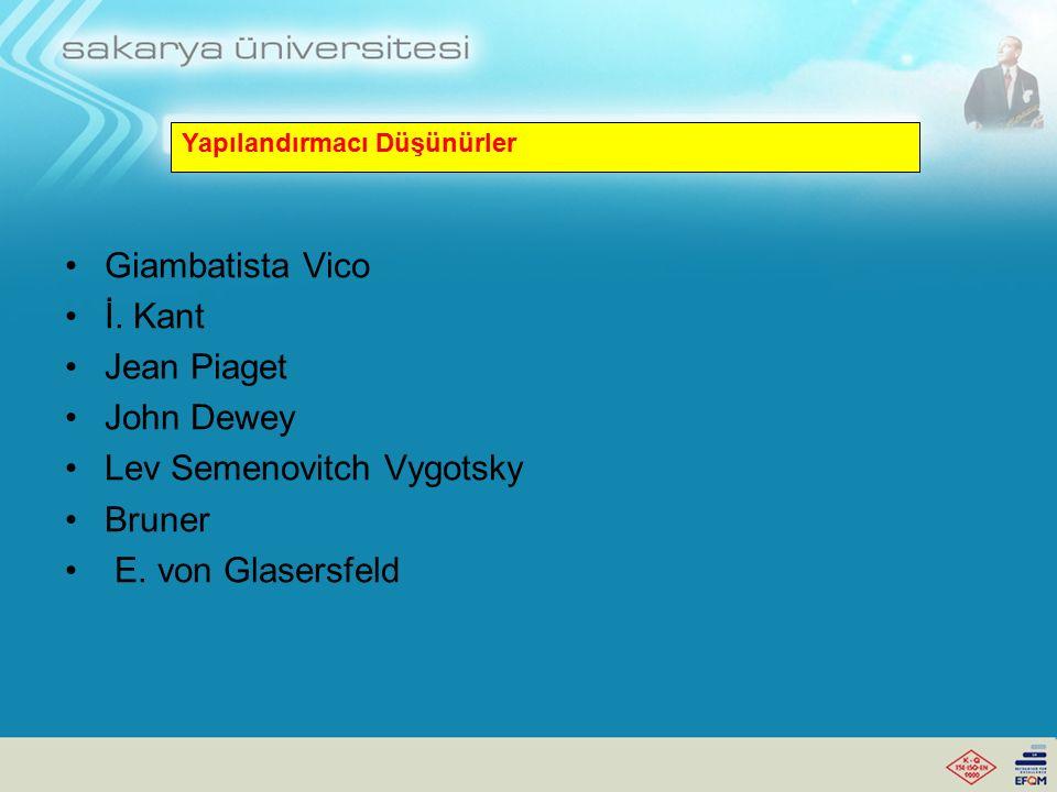 Lev Semenovitch Vygotsky Bruner E. von Glasersfeld