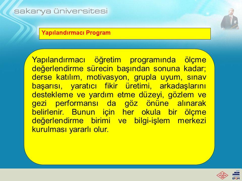 Yapılandırmacı Program