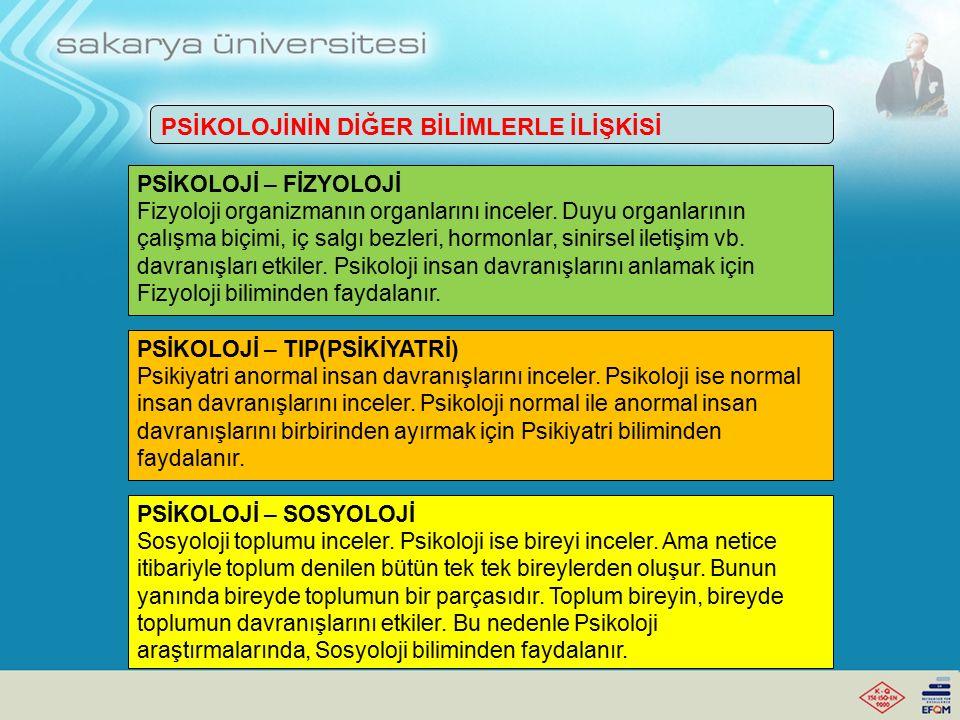 PSİKOLOJİNİN DİĞER BİLİMLERLE İLİŞKİSİ