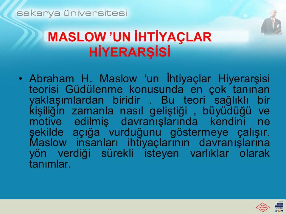 MASLOW 'UN İHTİYAÇLAR HİYERARŞİSİ