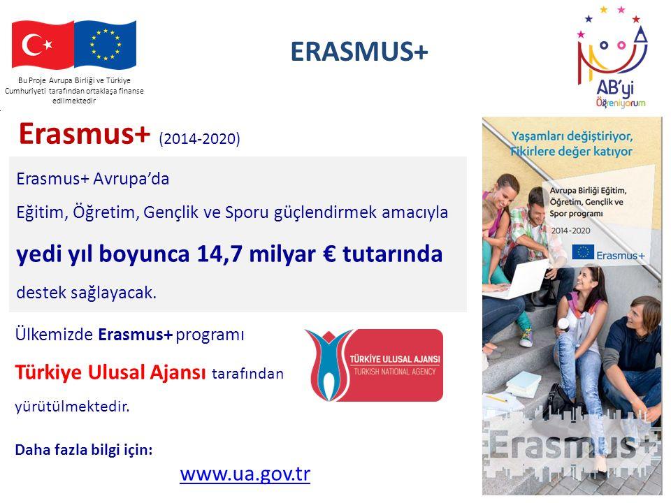 Erasmus+ (2014-2020) ERASMUS+ yedi yıl boyunca 14,7 milyar € tutarında