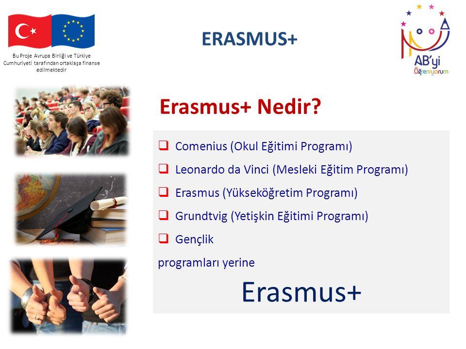 Erasmus+ Erasmus+ Nedir ERASMUS+ Comenius (Okul Eğitimi Programı)